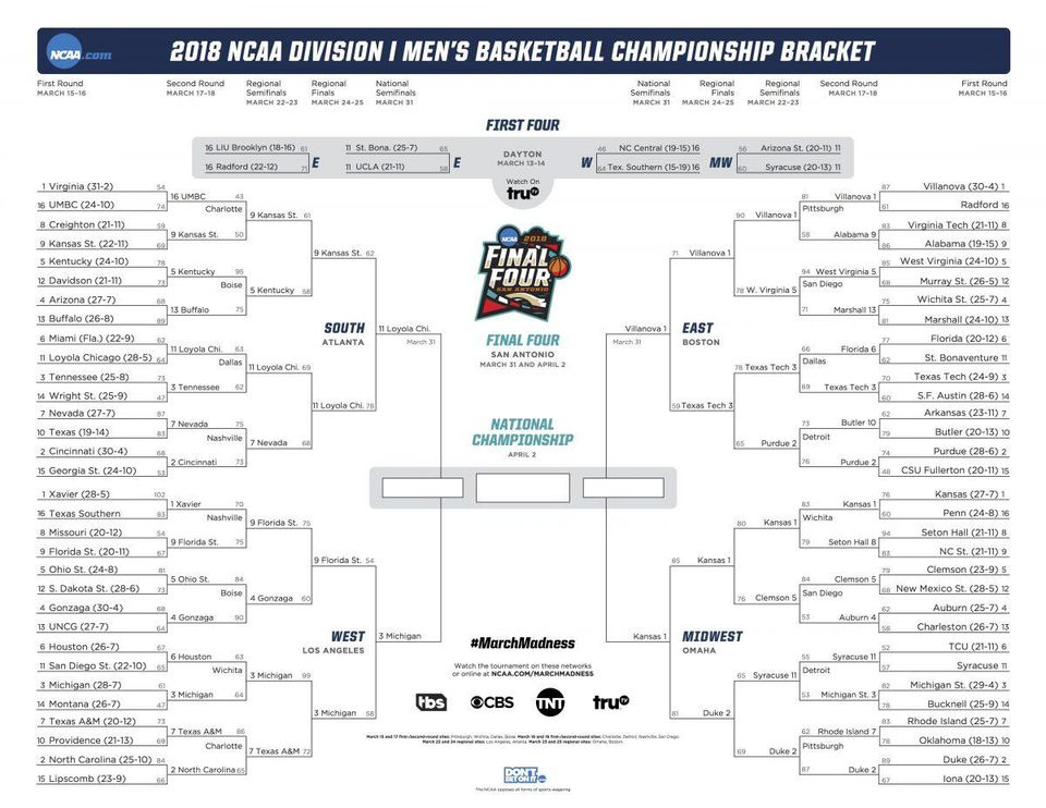 Updated Odds and March Madness Predictions for NCAA Tournament Champion