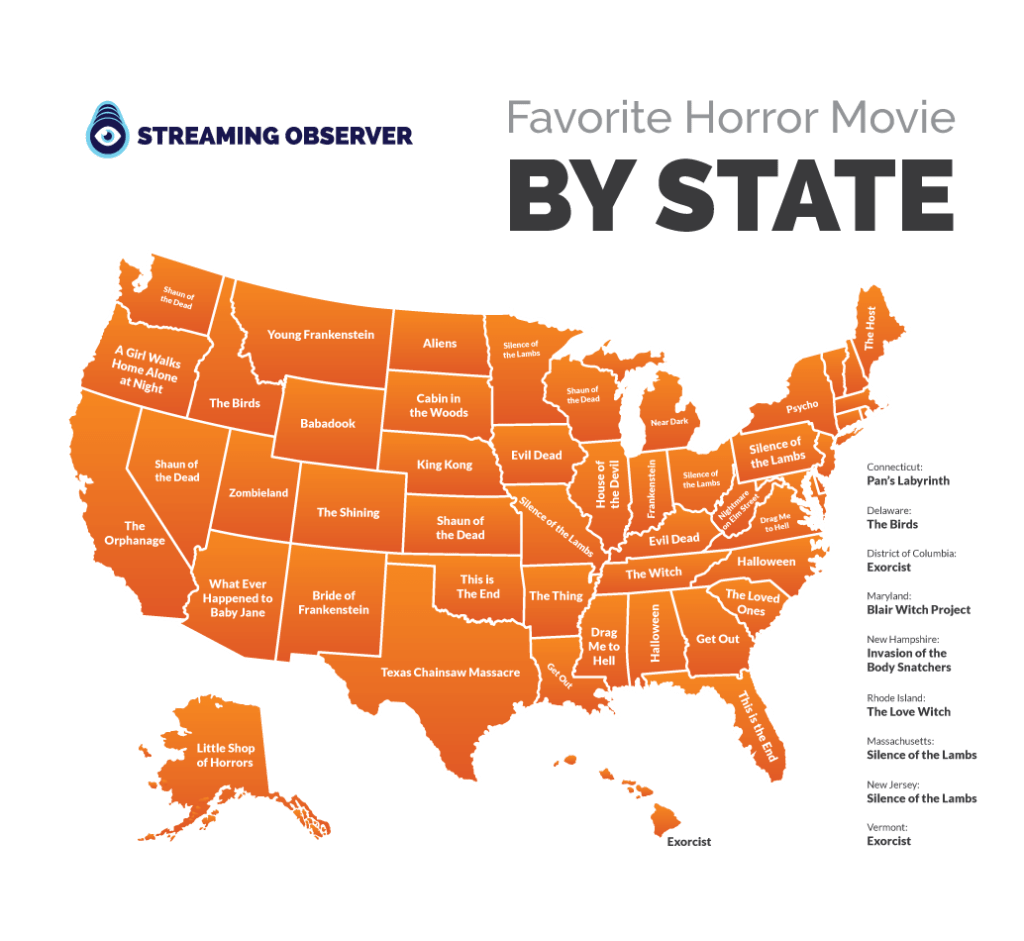 Favorite Horror Movie By State