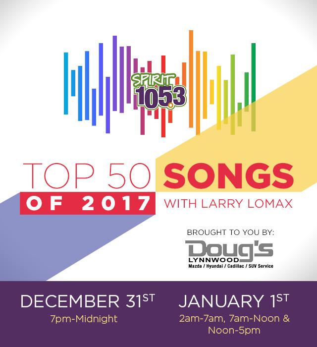 Top 50 Uplifting Hits of 2017