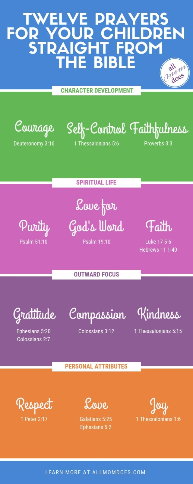 Bible verse based prayers for your children. #christianparenting #christianmom #bibleverse