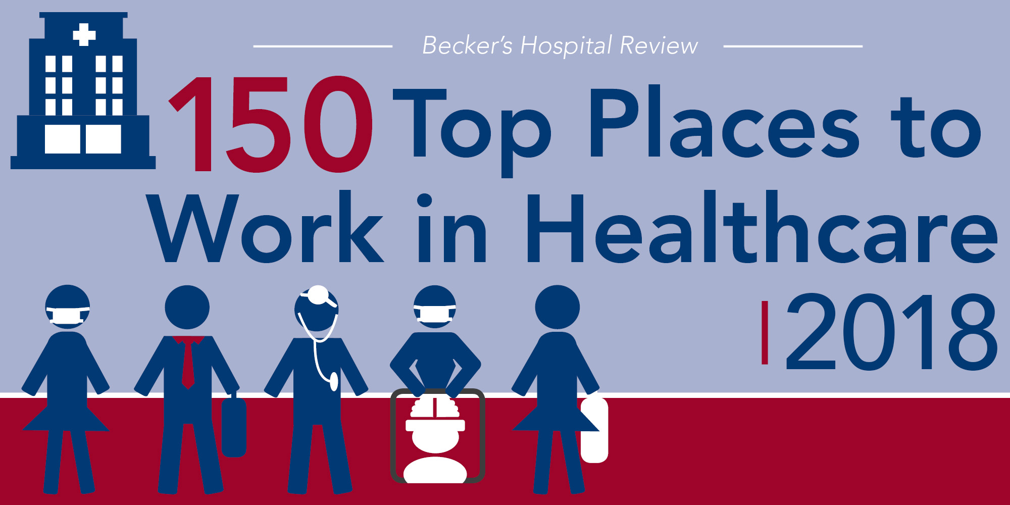 """Thompson Health Makes List of """"Top Places to Work in Healthcare"""""""