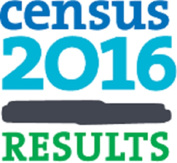 Census reveals average age of a Deise resident