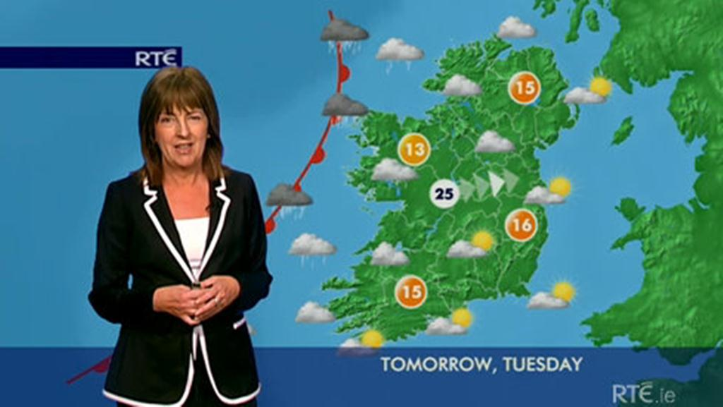 From the weather to Taytos, Rachael finds out what makes us Irish...