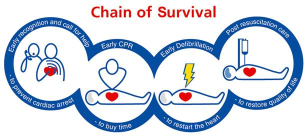 Dungarvan Cardiac First Responder Group to be set up