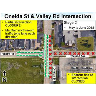 Oneida St. intersection project starts next phase