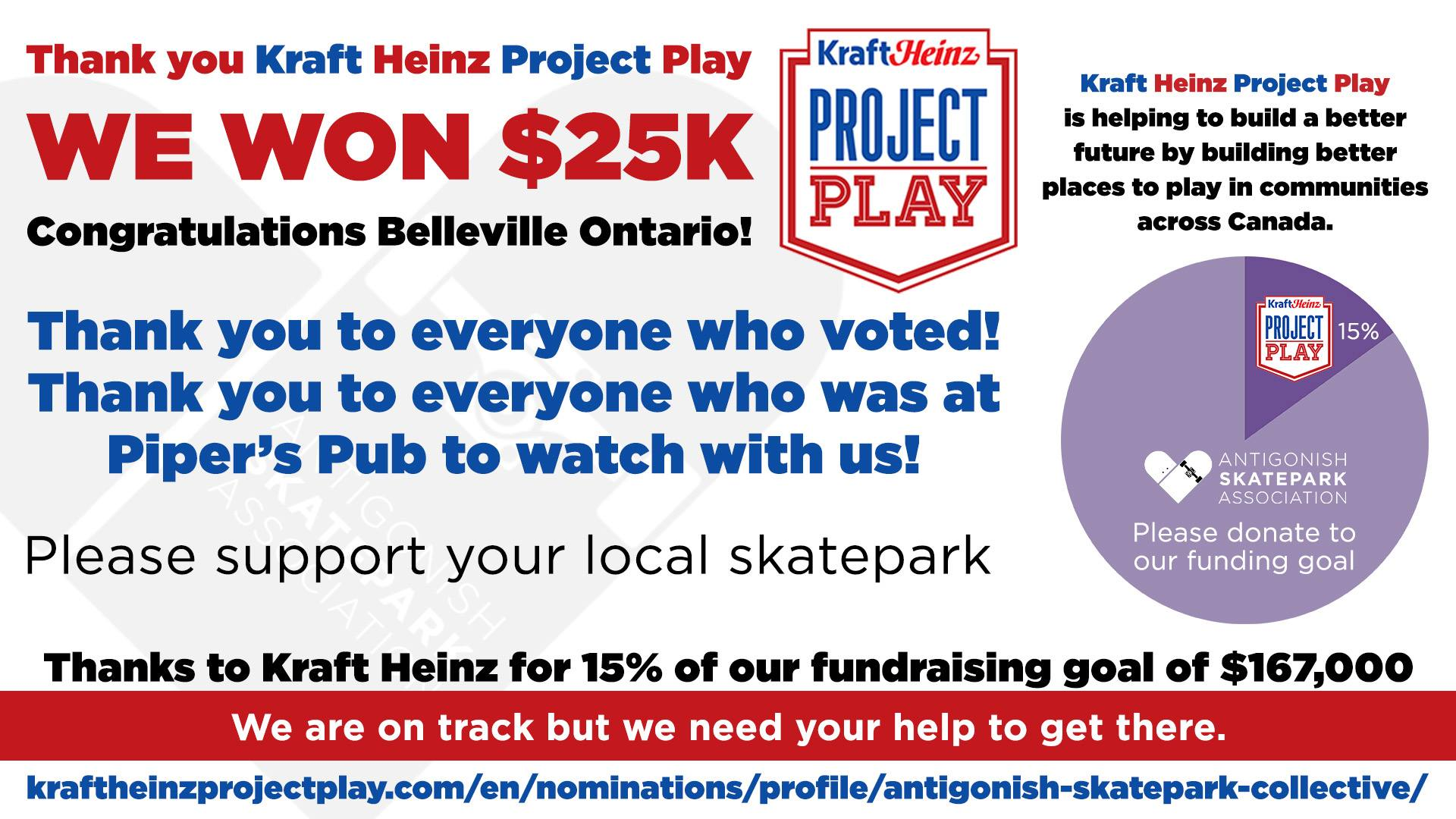 Skate park proponents say coming up short in national contest not a setback