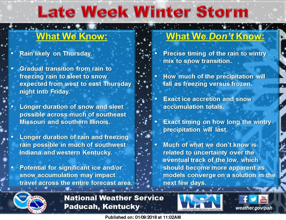 Snow, sleet, ice possible later this week
