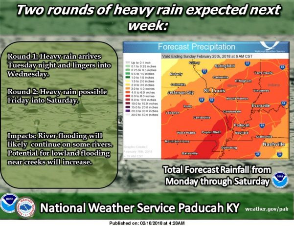 Multiple rounds of heavy rain in coming days