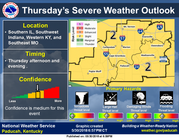Slight risk for severe storms Thursday afternoon, evening