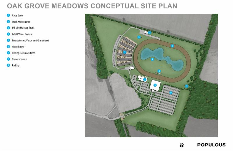 Kentucky Downs owners announce plans for Oak Grove Meadows