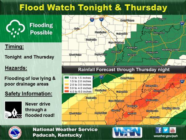 Flood watch continues until 7 p.m. Thursday