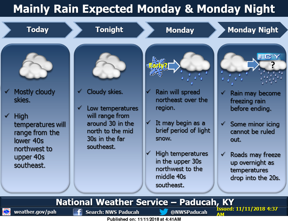 NWS: Monday night snow/ice will be minor event