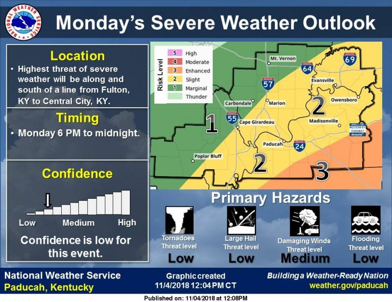 Severe weather threat exists Monday night across region