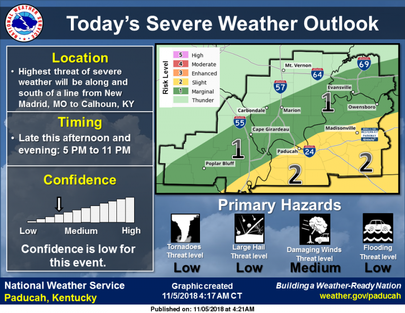 Area downgraded to slight risk for severe weather Monday evening, night