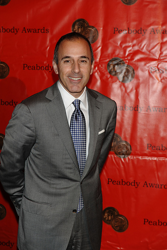 NBC investigation concludes management didn't know about Matt Lauer misconduct!