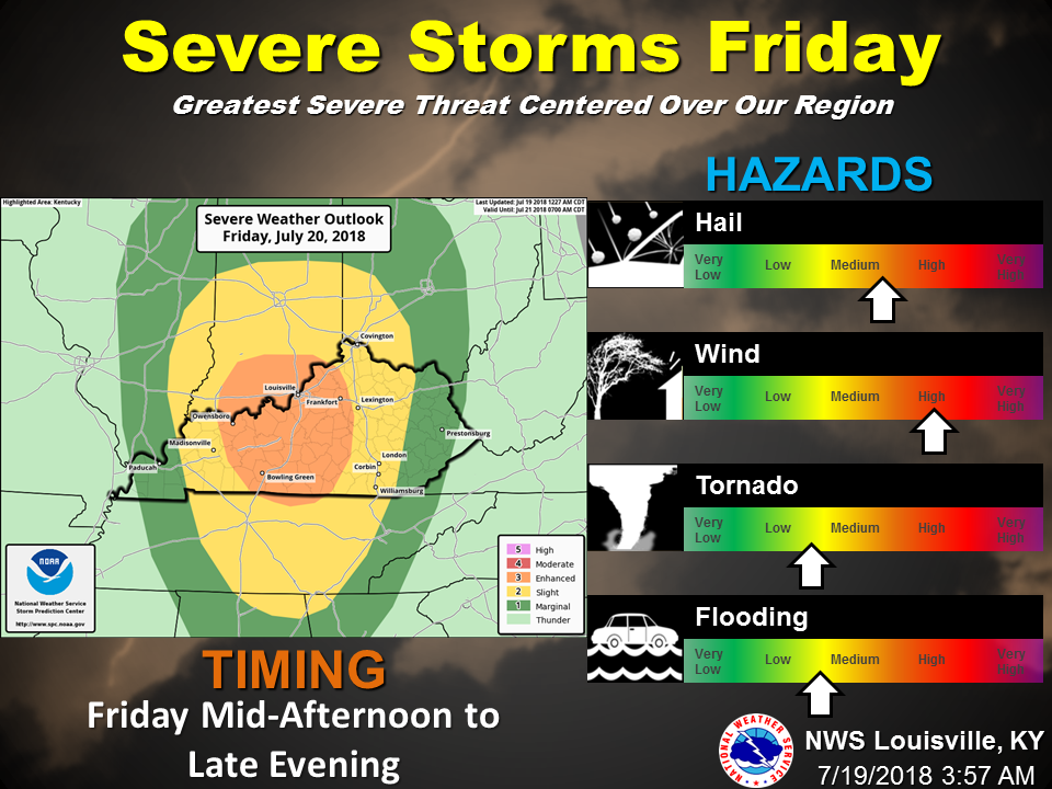 Severe Thunderstorms Friday/Friday Night