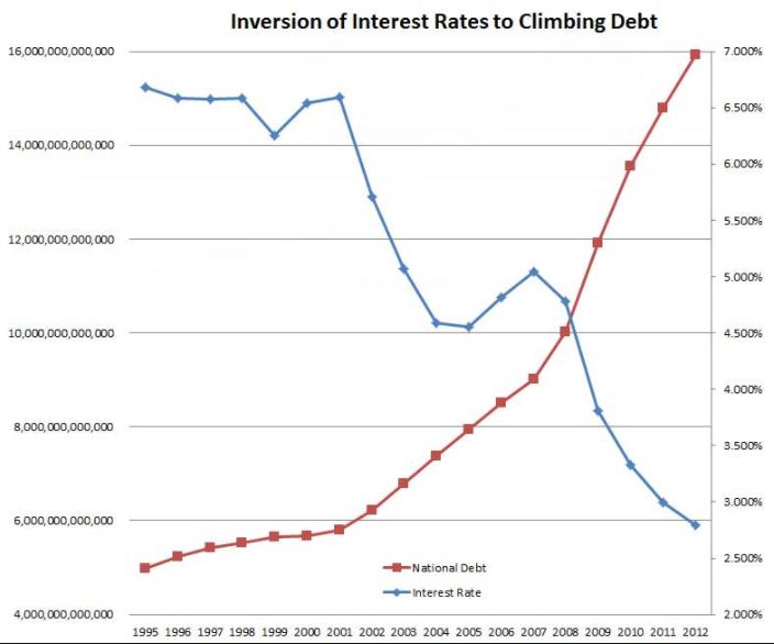 B.C. Credit Counselling Society warns of increasing debt