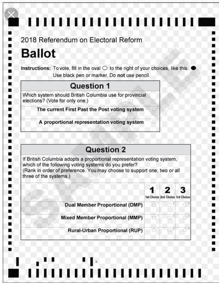 Elections BC says fraudulent voting not a concern in electoral reform referendum