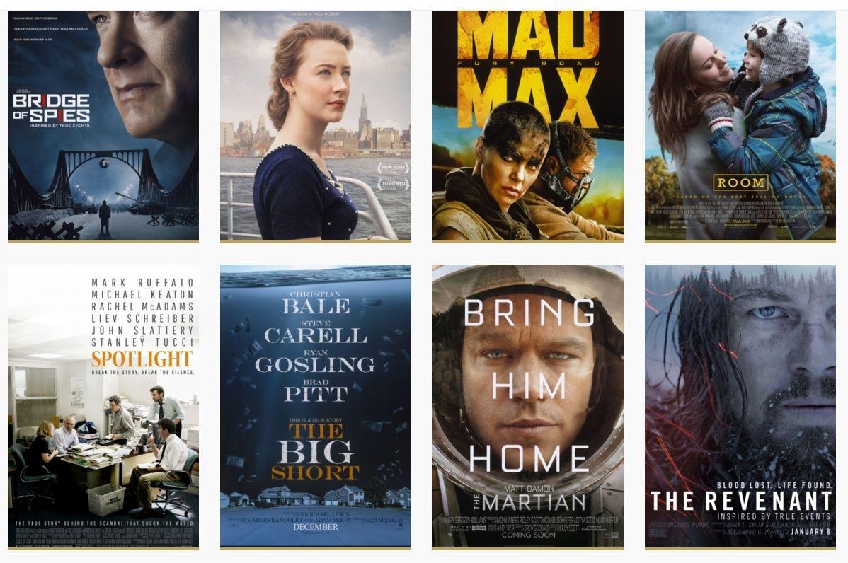 Oscar Nominations - Complete List
