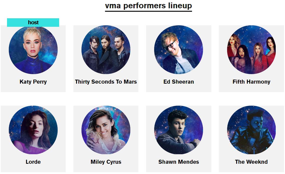 MTV Music Video Award Performers