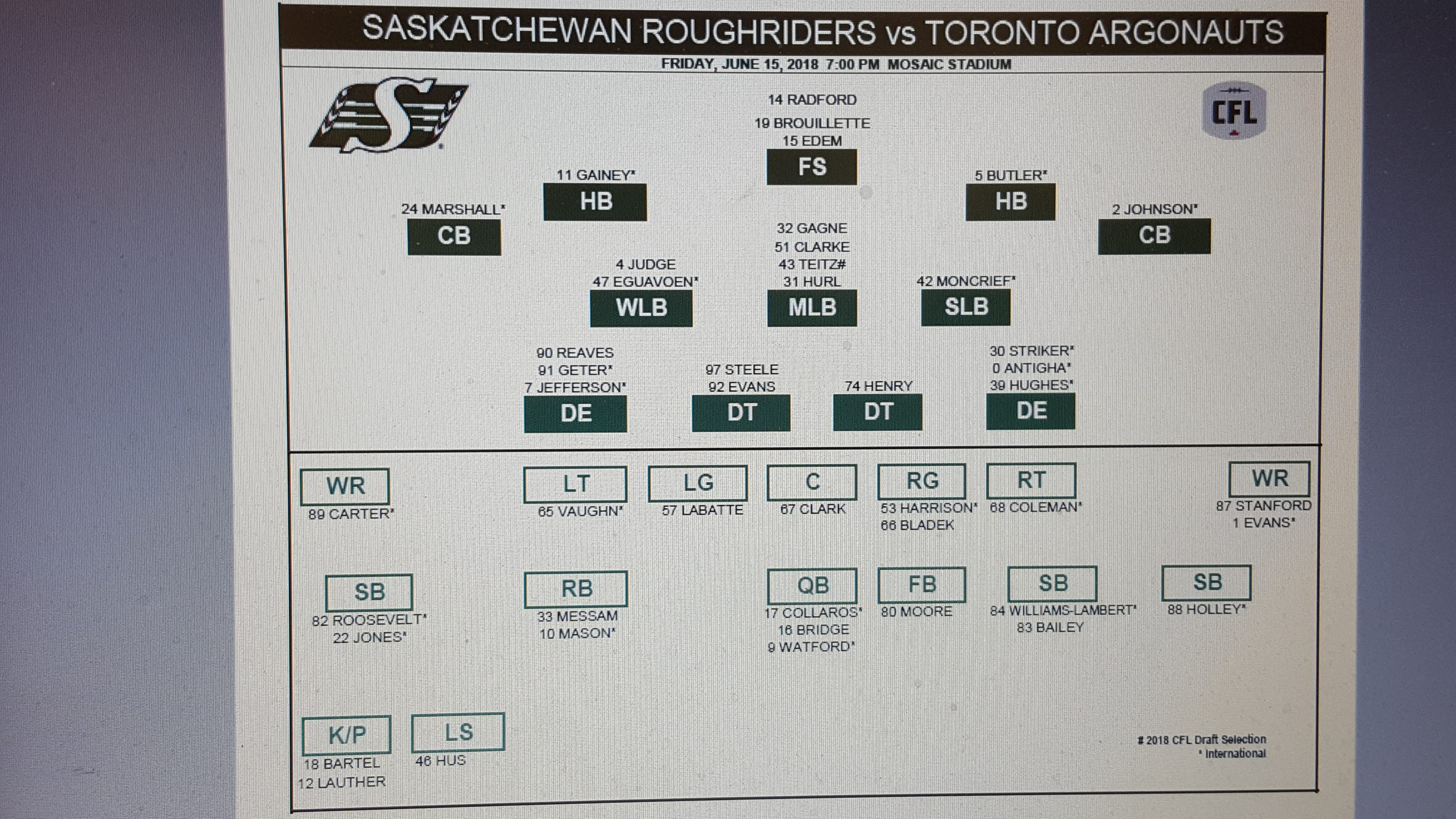 Riders Depth Chart Points to Collaros as Starting QB vs Toronto