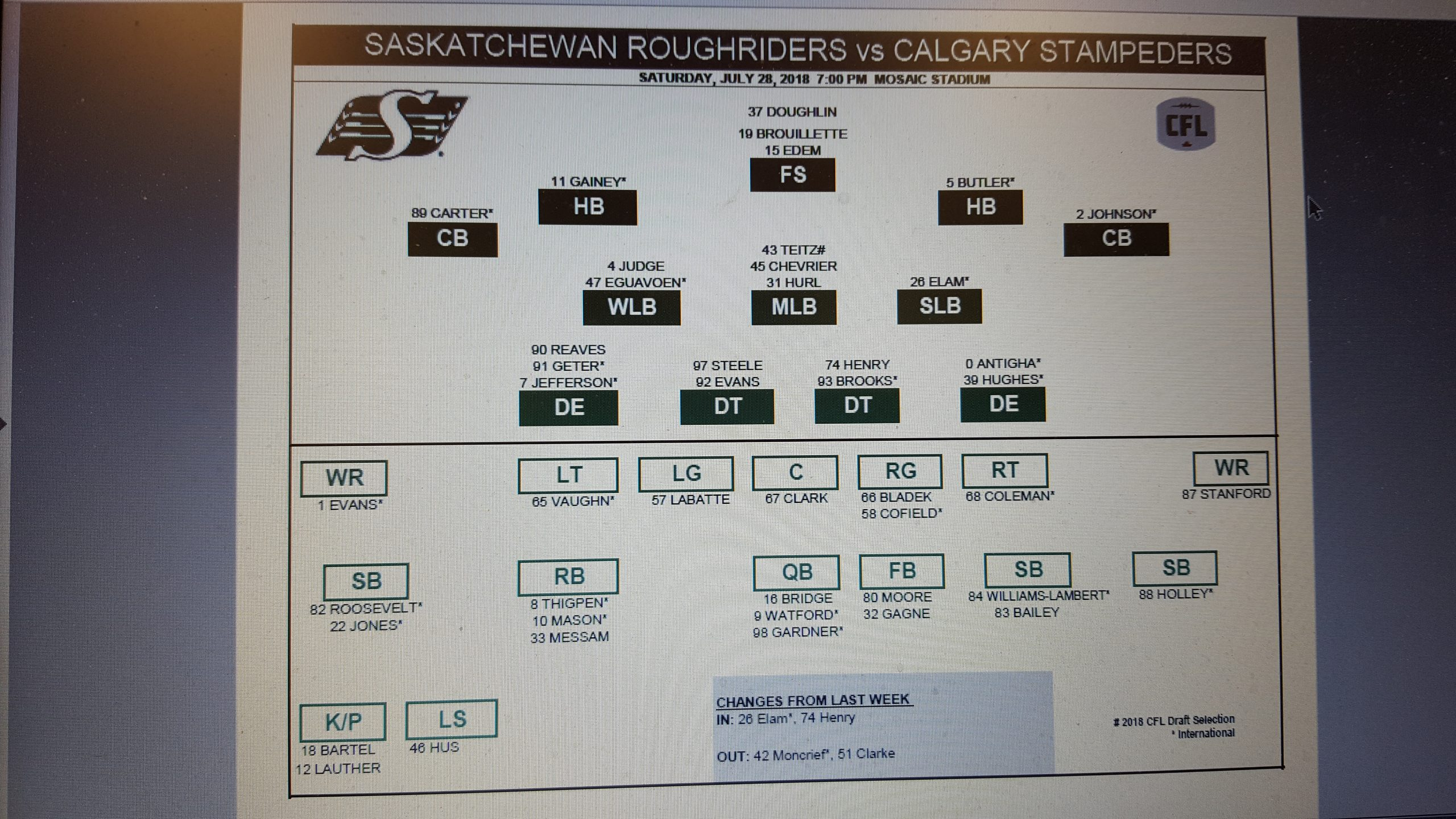 Riders Make Two Changes to 46-Man Roster Ahead of Saturday's Game