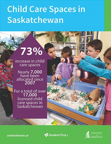 Province Allocates More Child Care Centre Spaces