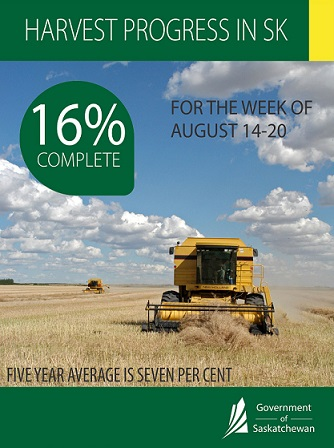 Harvest Ahead Of Normal As Dry Conditions Continue
