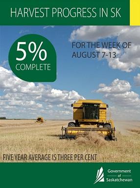 Harvest Proceeds Under Dry Conditions