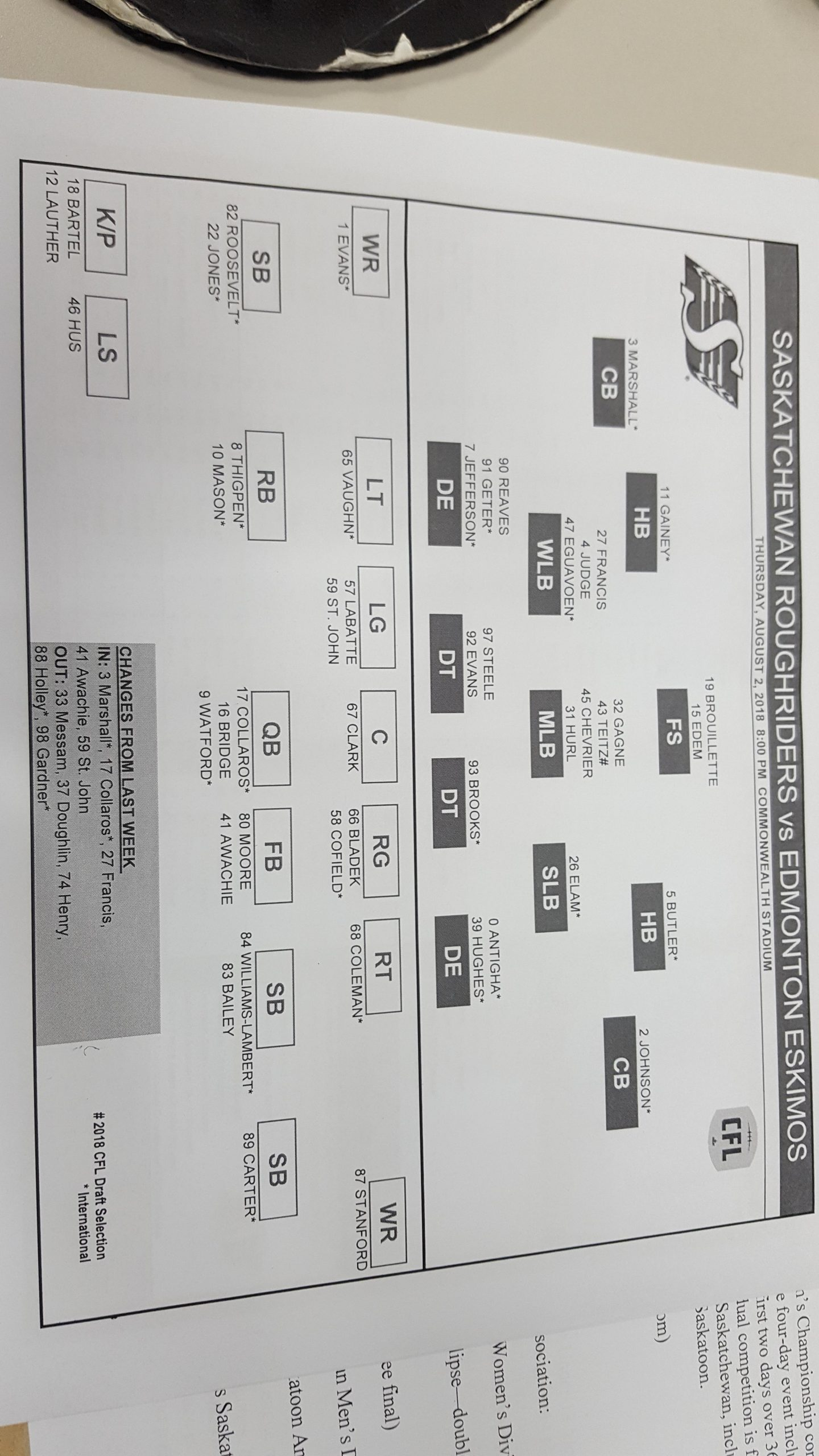 Collaros to Start, Marshall Activated, Carter Replaces Holley at Slotback for Riders