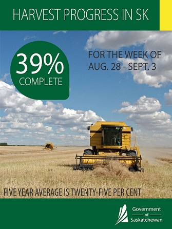 Harvest Remains Ahead of Five-Year Average