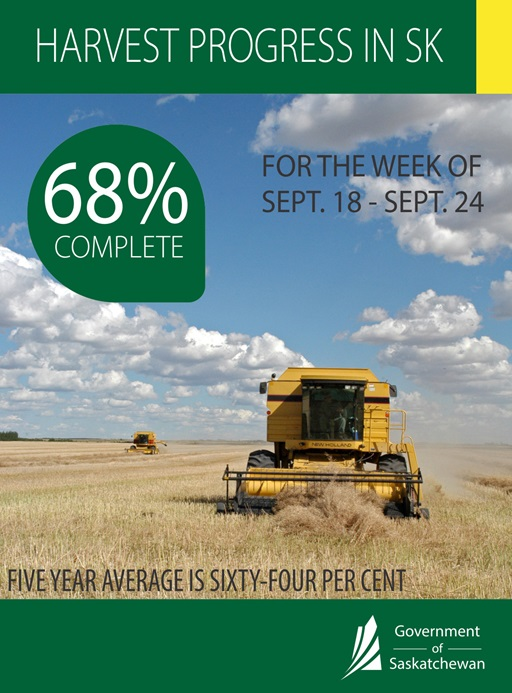 Very Slow Progress For Saskatchewan Harvest
