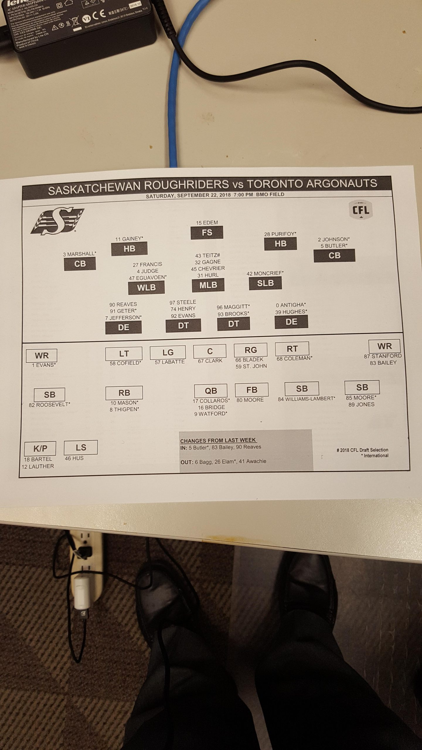 Butler in for Elam, As Expected, As Riders Head to Toronto