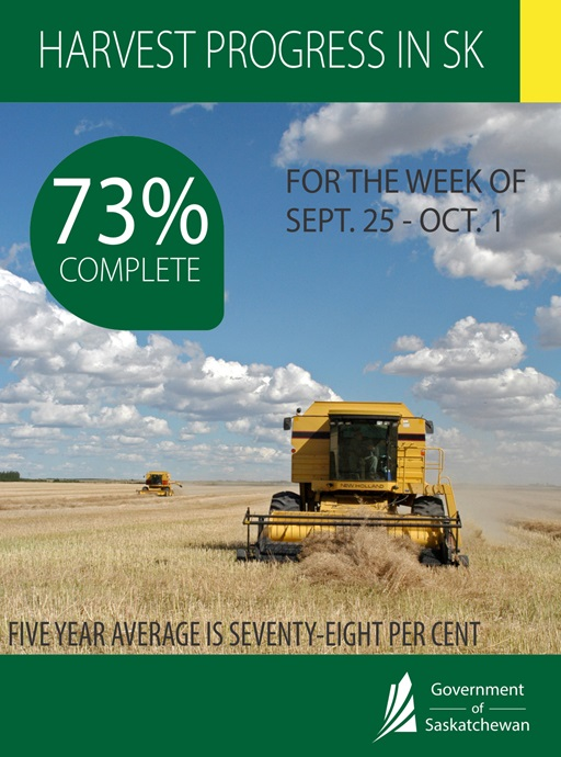 Saskatchewan Harvest Stretches Into October