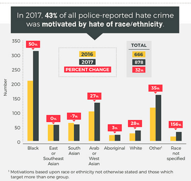 Rabbi Not Surprised By Rise in Hate Crime