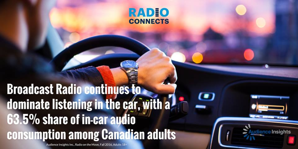 Feature: https://radioconnects.ca/