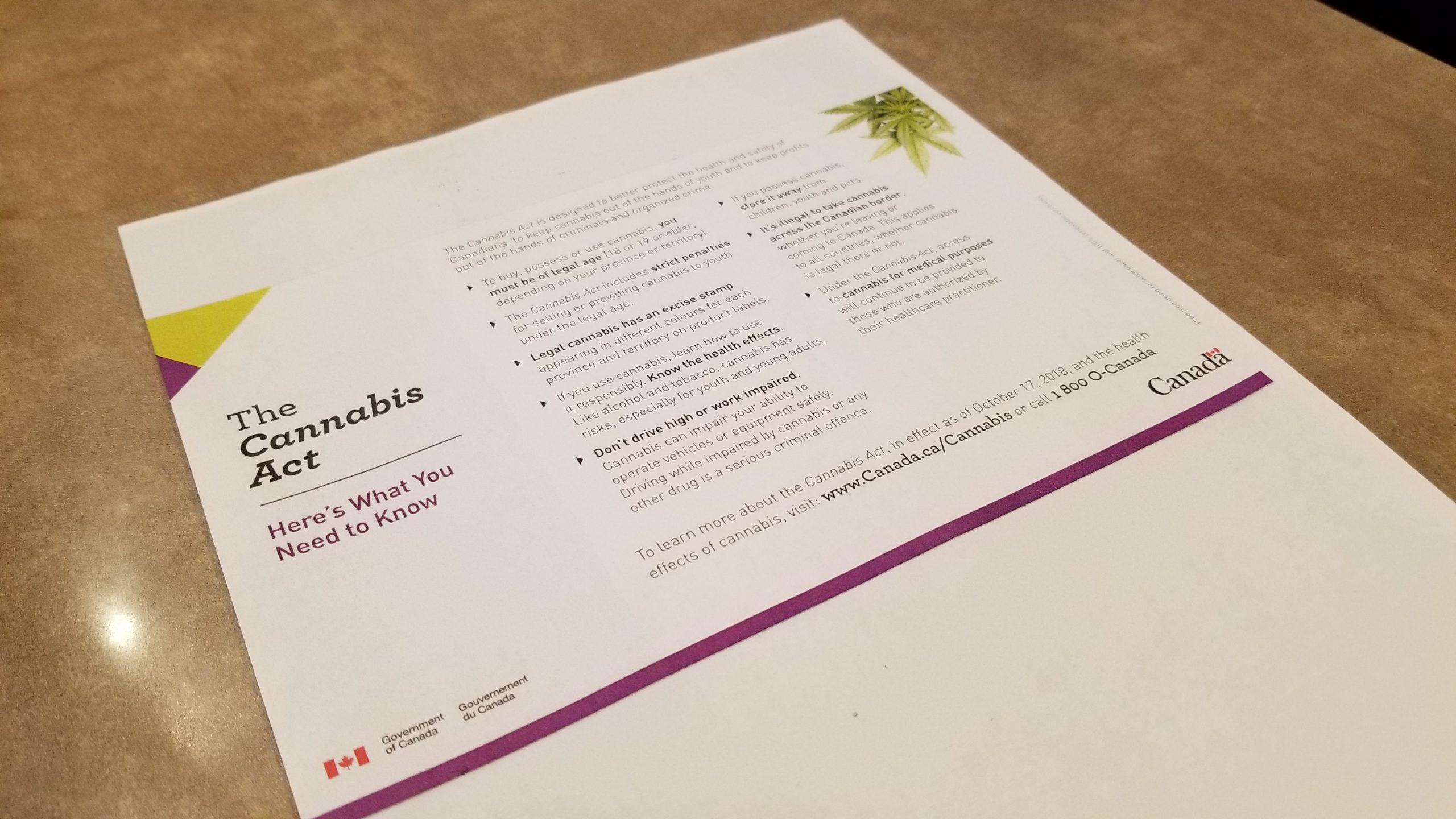 Recreational Marijuana Legal Today