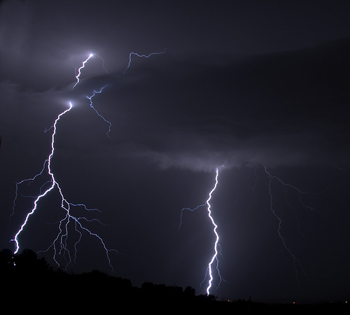 Severe Weather For Manitowoc