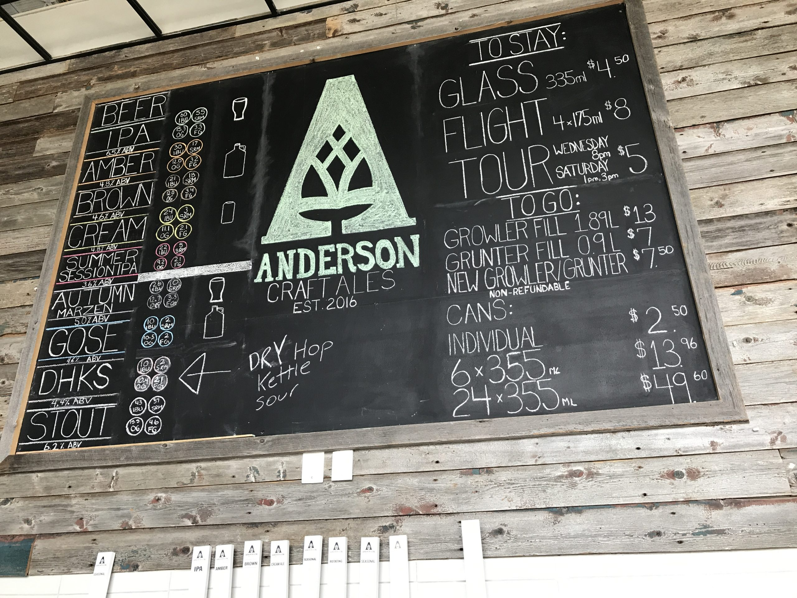 Anderson Craft Ales continues to grow after one year in the business