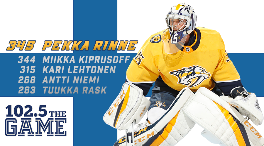 Rinne on the verge of yet another career milestone (and it's a big one)