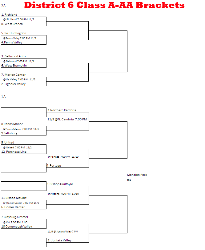 EIGHT HERITAGE TEAMS IN DISTRICT 6 FOOTBALL PLAYOFFS THIS WEEKEND