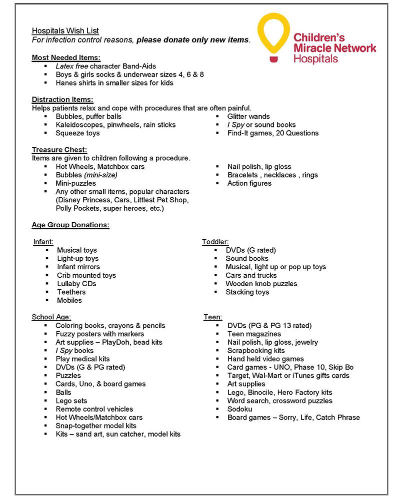 CMN Hospital's Wish List for Kids