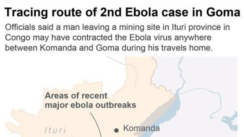 Rwanda closes border with Congo