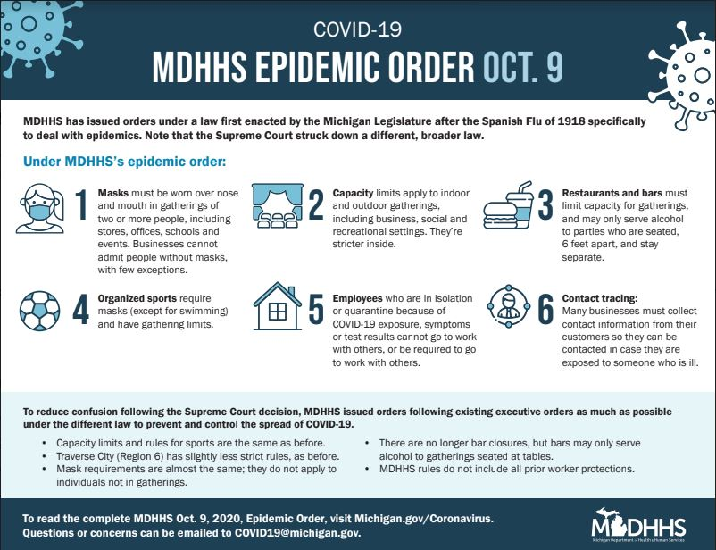 Mdhhs Issues Emergency Order Updating Gathering Definitions Other Restrictions Wtvb 1590 Am 95 5 Fm The Voice Of Branch County