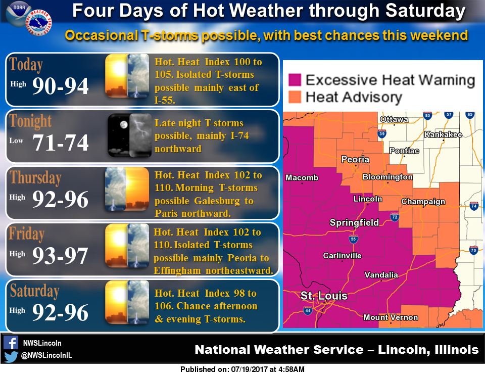 Excessive Heat Warning Starts Today goes Through Saturday in Central Illinois
