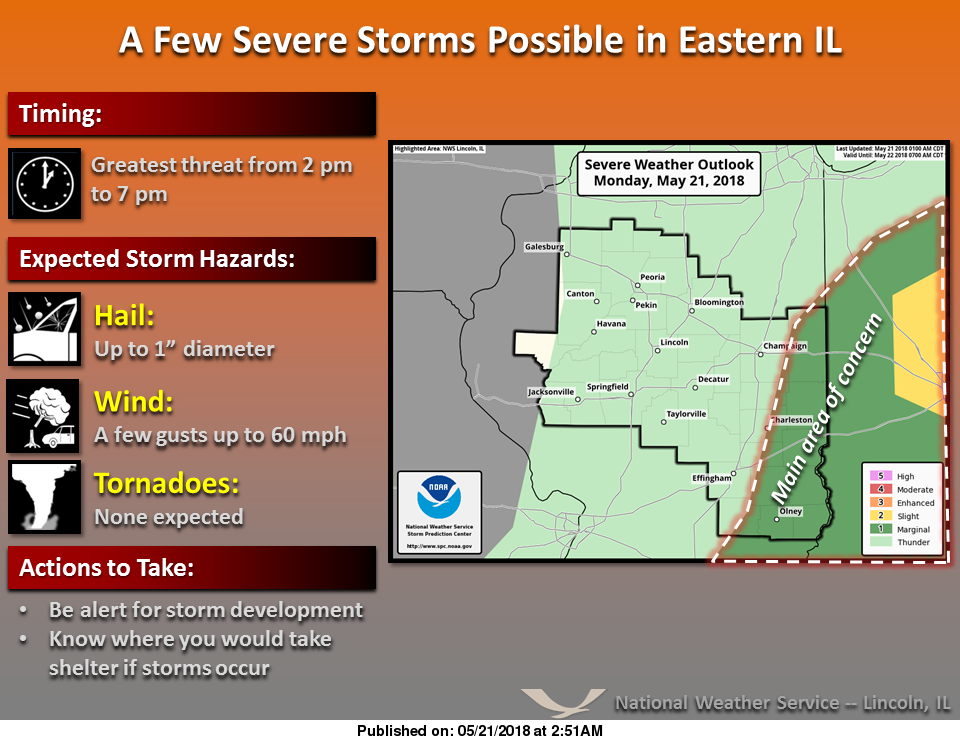 East Central Illinois Could See Severe Storms