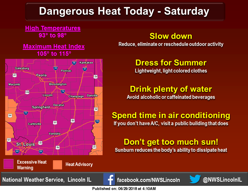 Excessive Heat Continues through the Weekend