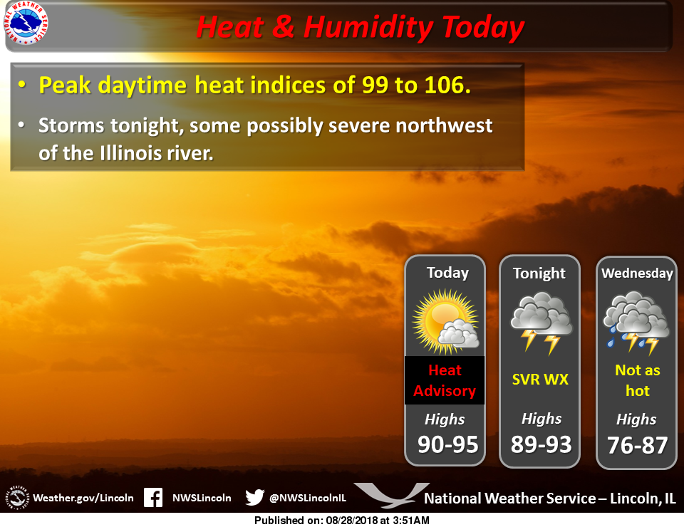 Heat Advisory Continues Today for Central Illinois