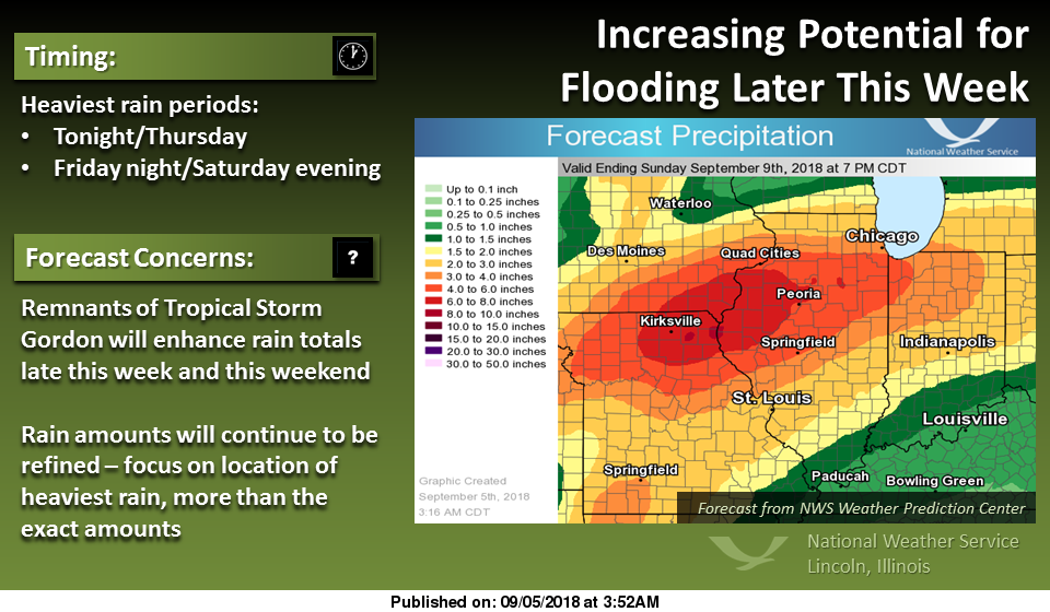 Heavy Rain Expected in the Area over the Next Few Days