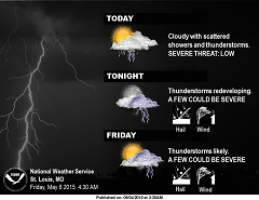 Storms on the way tonight, Friday